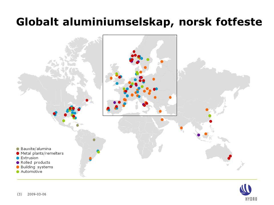 Globalt aluminiumselskap, norsk fotfeste