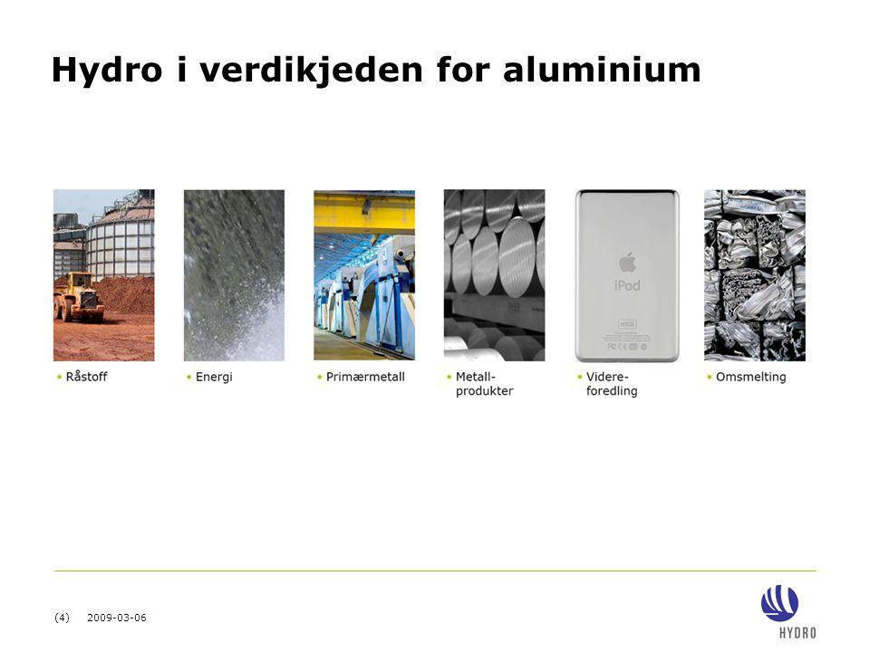 Hydro i verdikjeden for aluminium