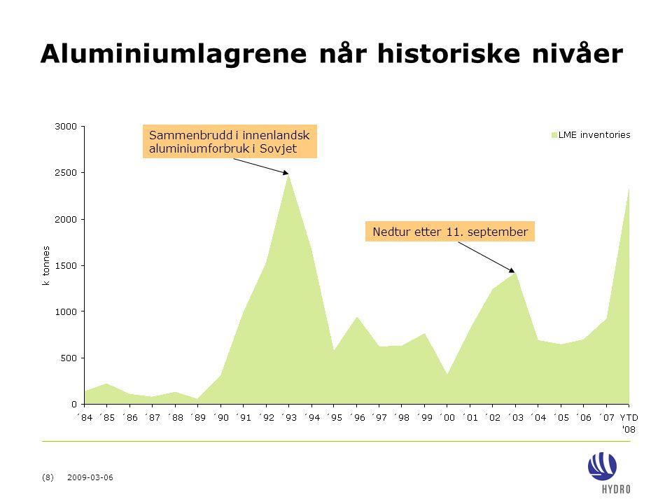 Aluminiumlagrene når historiske nivåer