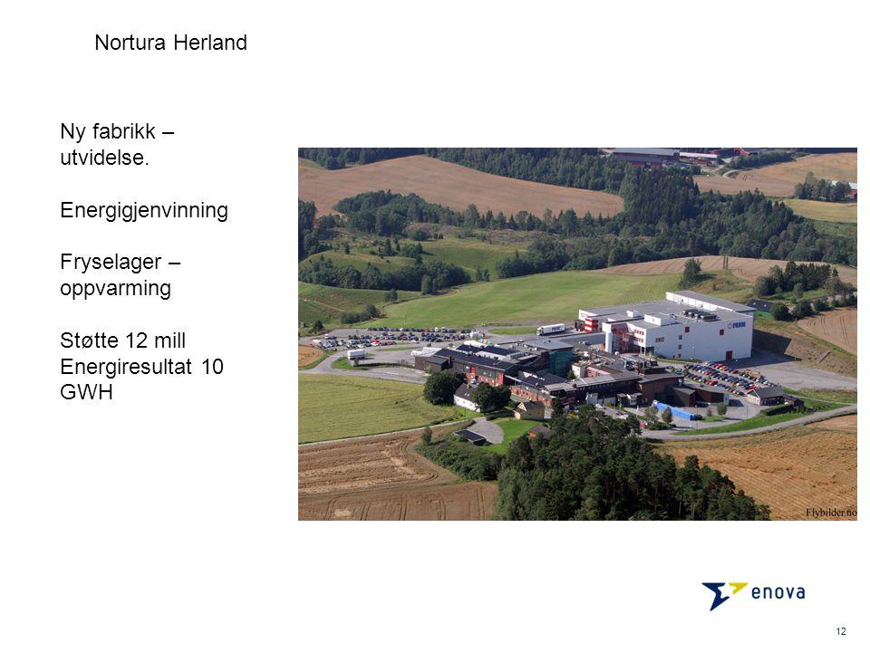 Nortura Herland Ny fabrikk – utvidelse. Energigjenvinning. Fryselager – oppvarming. Støtte 12 mill.