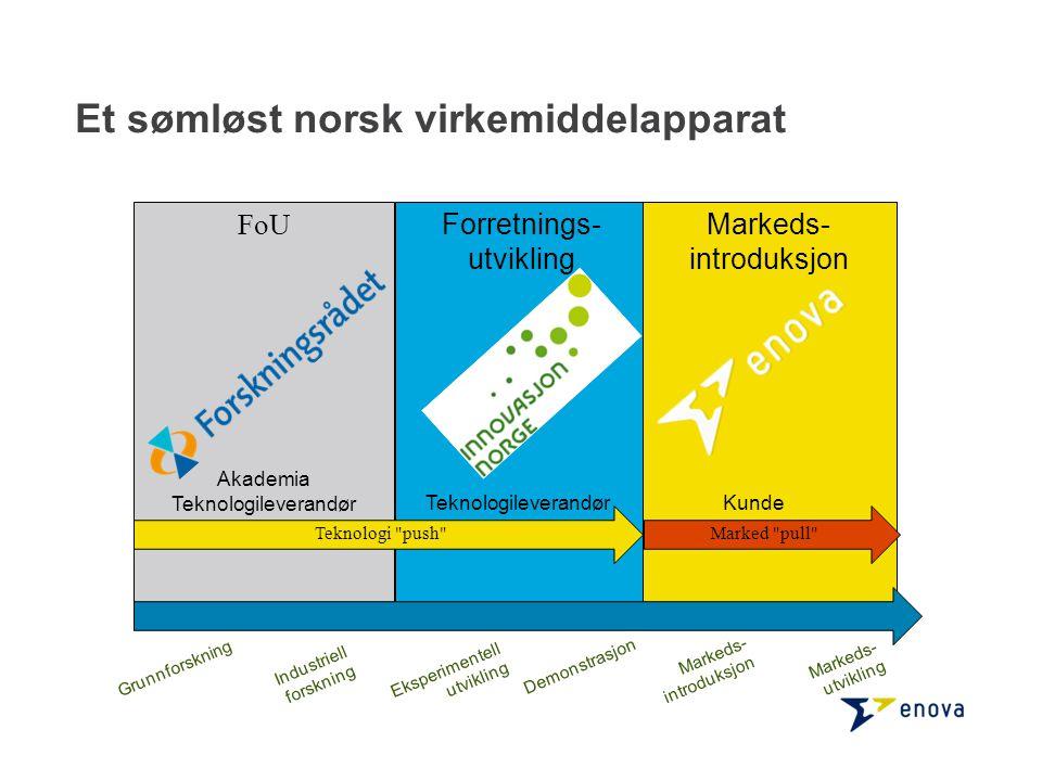Et sømløst norsk virkemiddelapparat