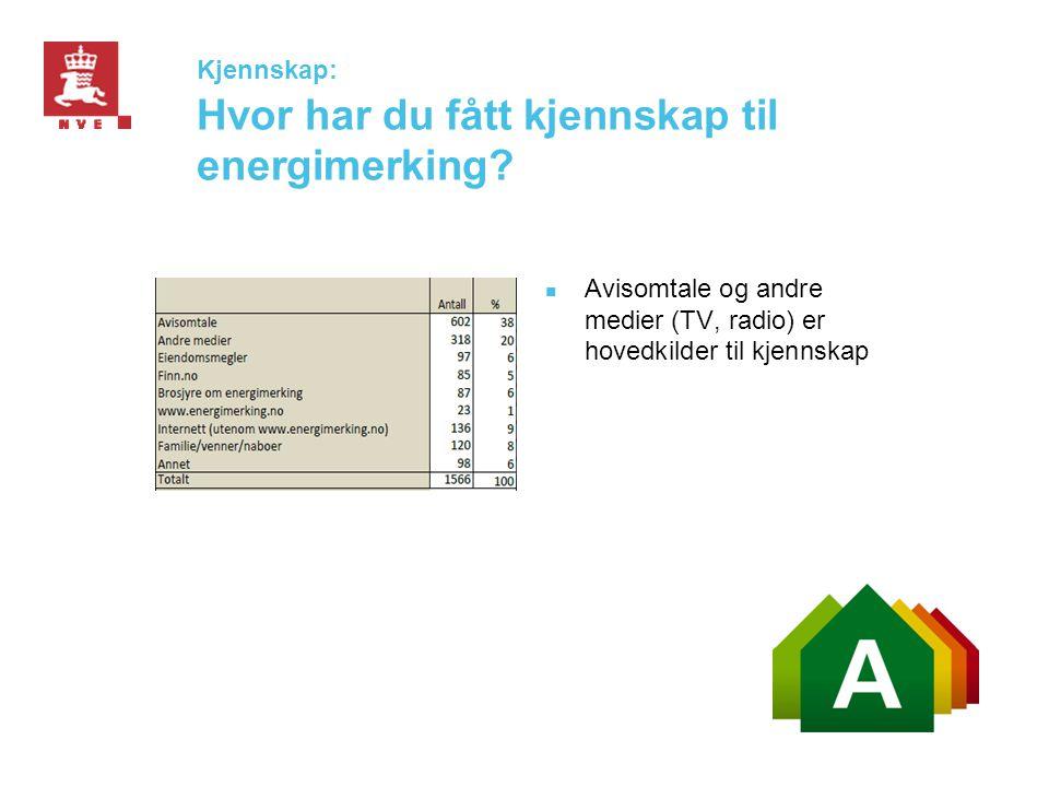 Kjennskap: Hvor har du fått kjennskap til energimerking