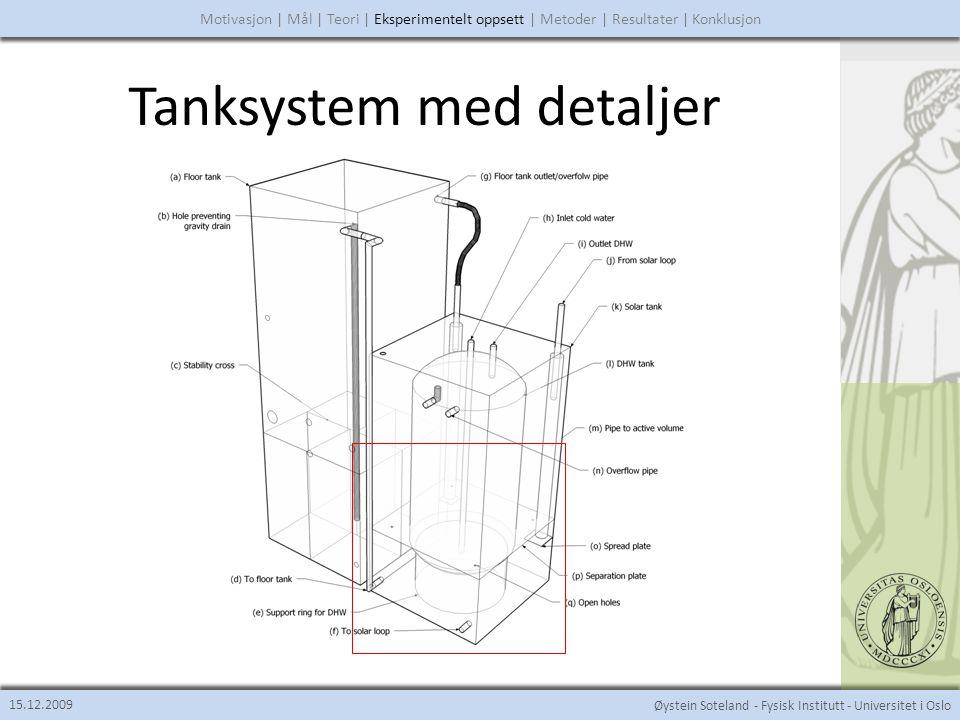 Tanksystem med detaljer