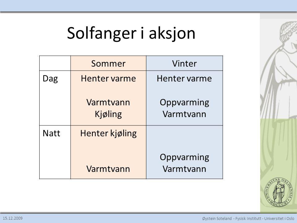 Solfanger i aksjon Sommer Vinter Dag Henter varme Varmtvann Kjøling
