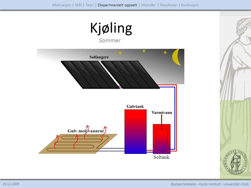 Kjøling Sommer Soltank