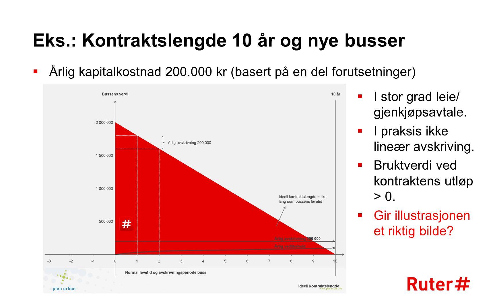 Eks.: Kontraktslengde 10 år og nye busser