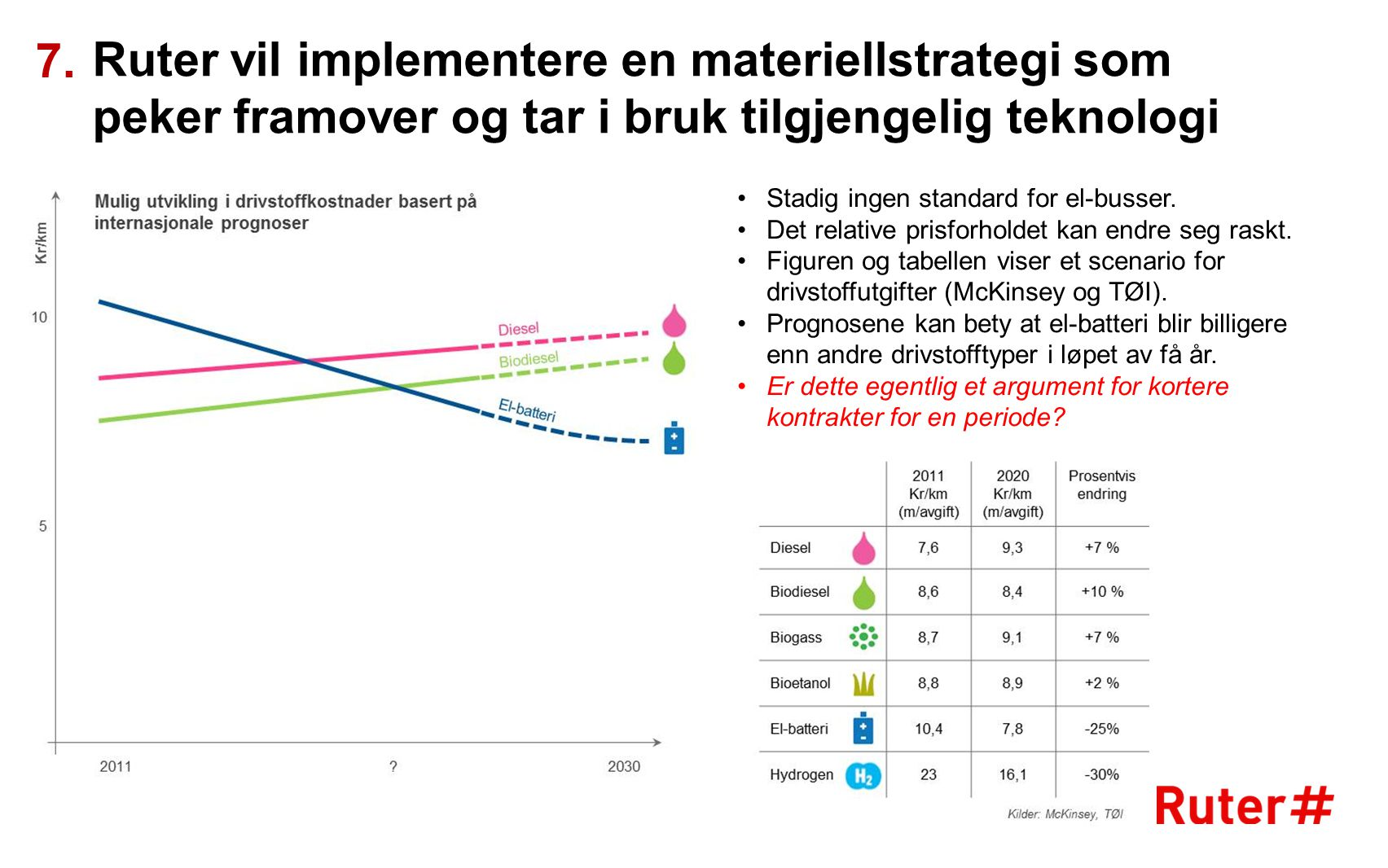 7. Ruter vil implementere en materiellstrategi som peker framover og tar i bruk tilgjengelig teknologi.