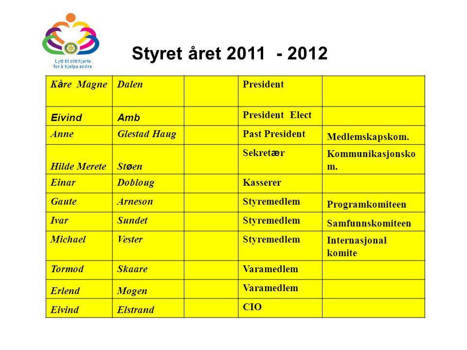 Styret året 2011 - 2012 Kåre Magne Dalen President Eivind Amb