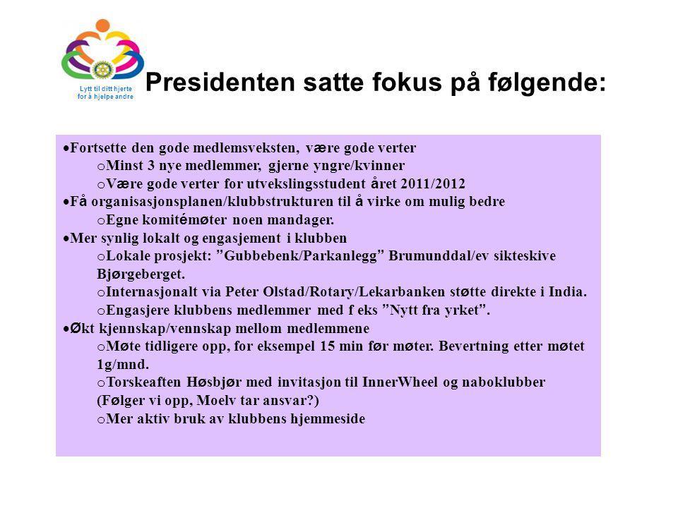 Presidenten satte fokus på følgende: