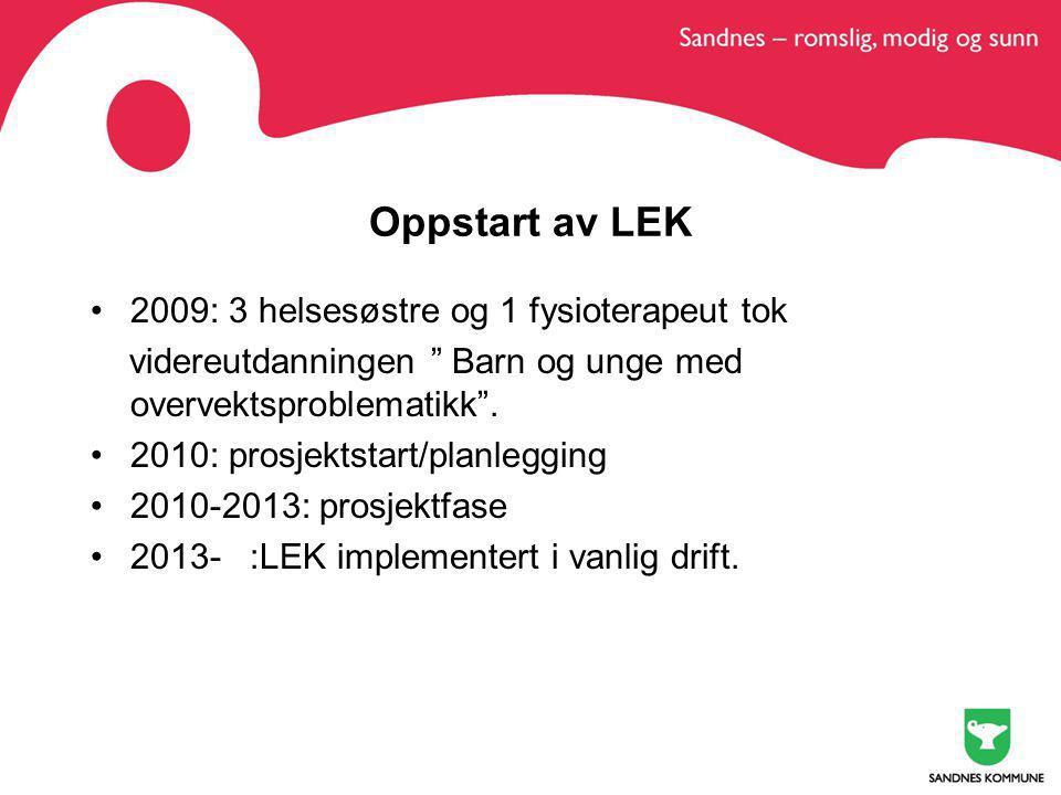 Oppstart av LEK 2009: 3 helsesøstre og 1 fysioterapeut tok