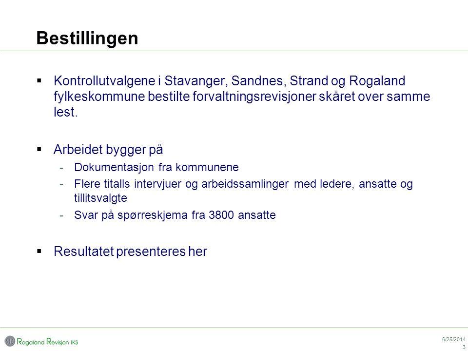 Bestillingen Kontrollutvalgene i Stavanger, Sandnes, Strand og Rogaland fylkeskommune bestilte forvaltningsrevisjoner skåret over samme lest.