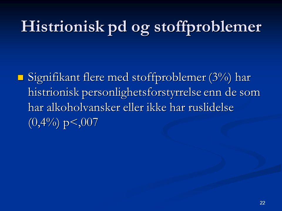 Histrionisk pd og stoffproblemer