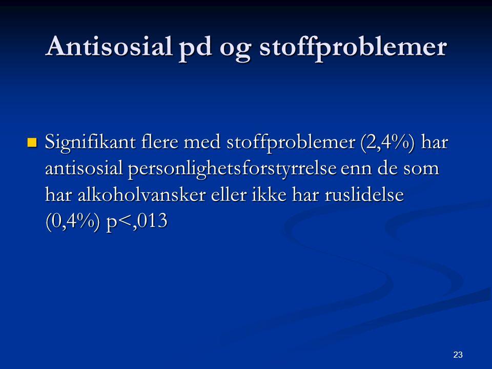 Antisosial pd og stoffproblemer