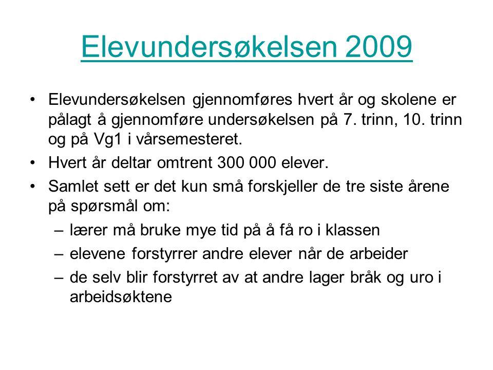 Elevundersøkelsen 2009