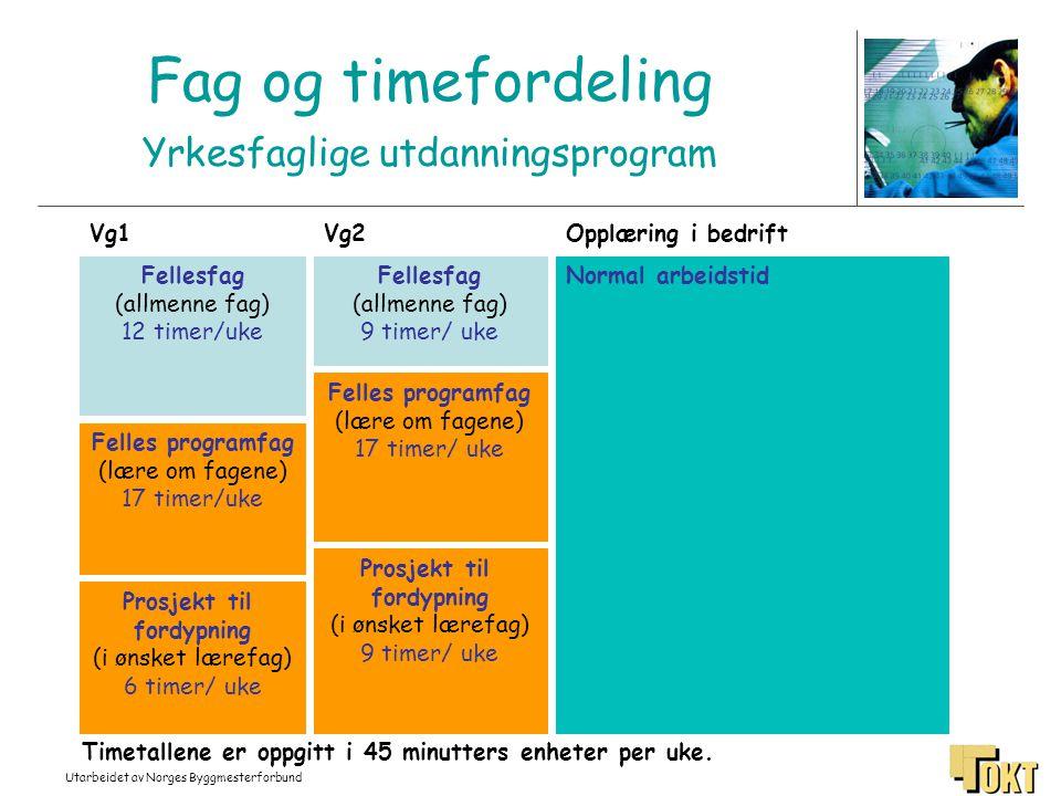 Fag og timefordeling Vg1 Vg2 Opplæring i bedrift Fellesfag