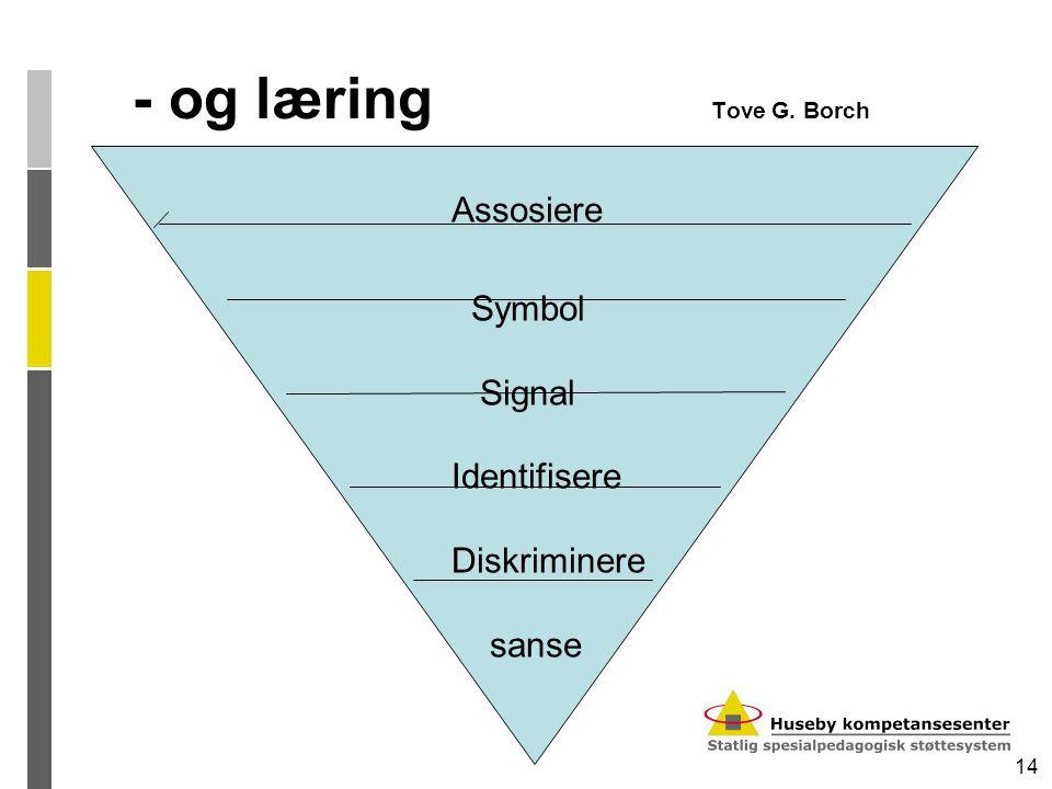 - og læring Tove G. Borch Assosiere Symbol Signal Identifisere