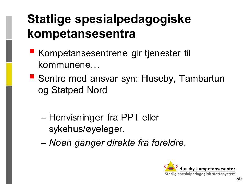 Statlige spesialpedagogiske kompetansesentra