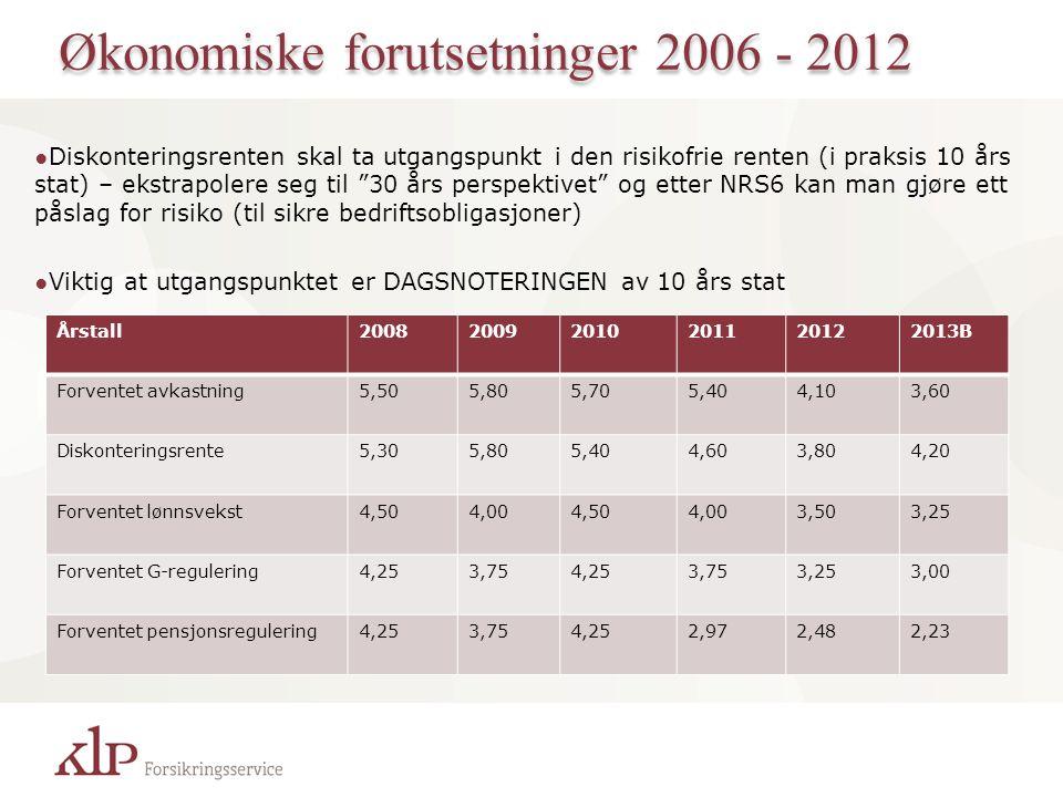 Økonomiske forutsetninger 2006 - 2012
