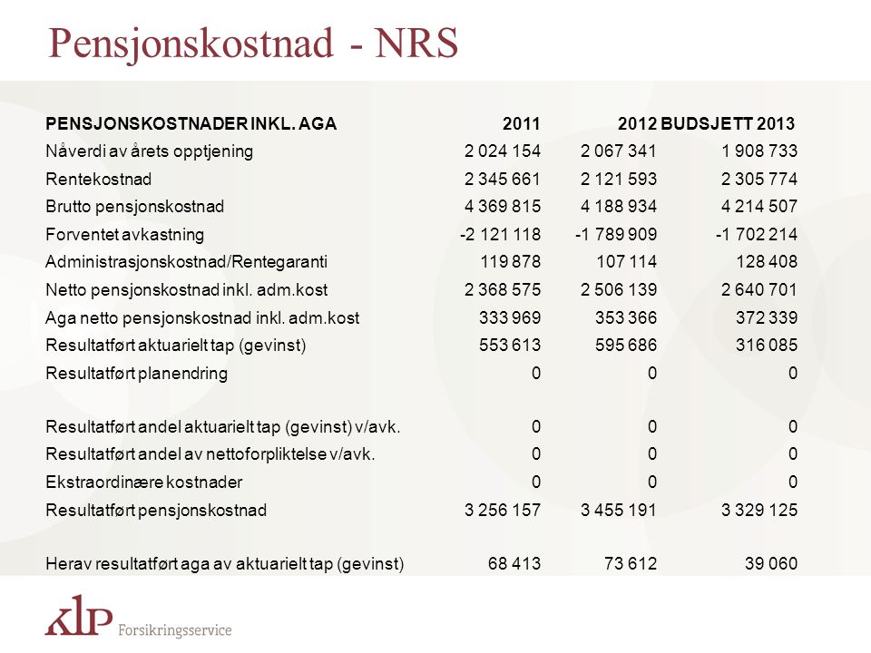 Pensjonskostnad - NRS PENSJONSKOSTNADER INKL. AGA 2011 2012