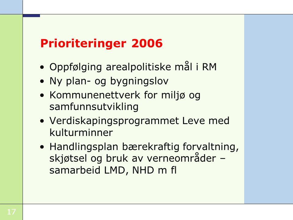 Prioriteringer 2006 Oppfølging arealpolitiske mål i RM