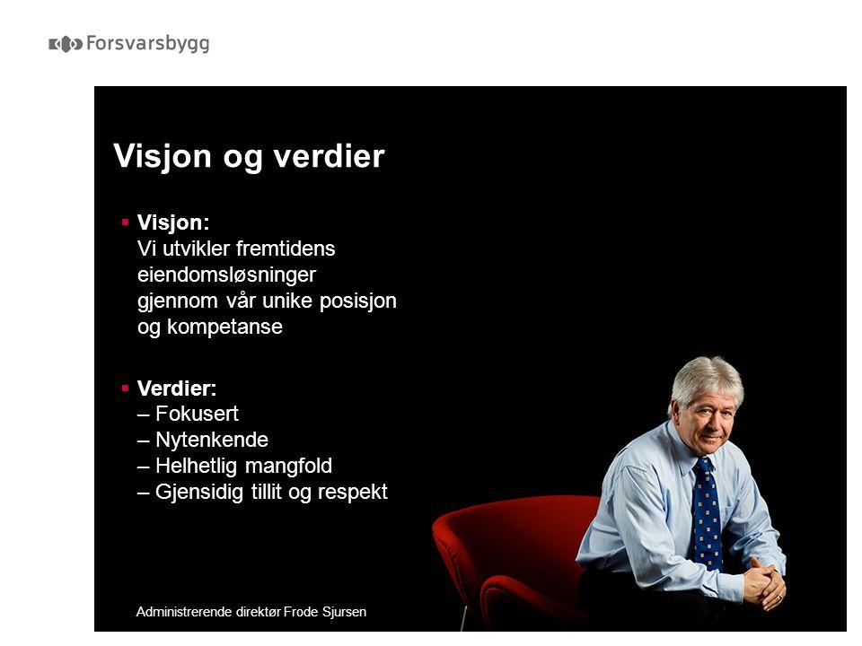 Visjon og verdier Visjon: Vi utvikler fremtidens eiendomsløsninger gjennom vår unike posisjon og kompetanse.