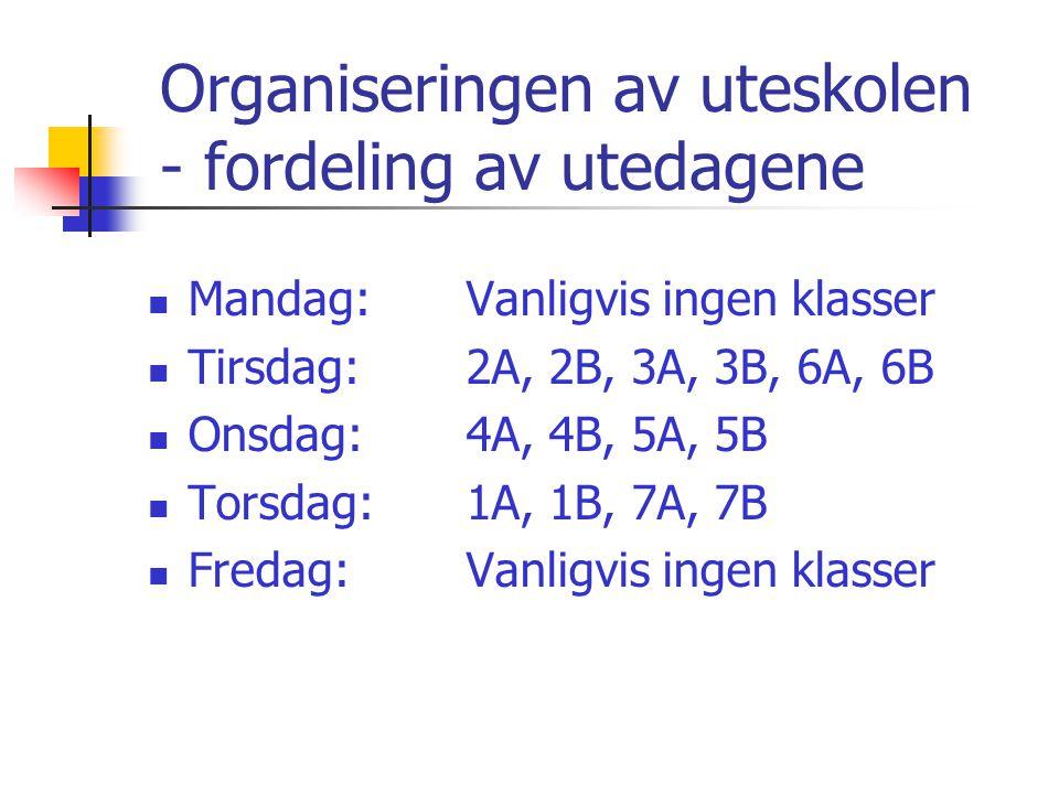 Organiseringen av uteskolen - fordeling av utedagene
