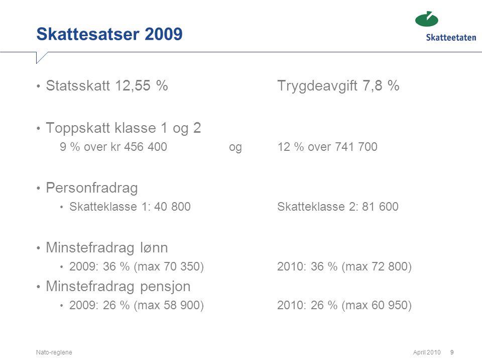 Skattesatser 2009 Statsskatt 12,55 % Trygdeavgift 7,8 %