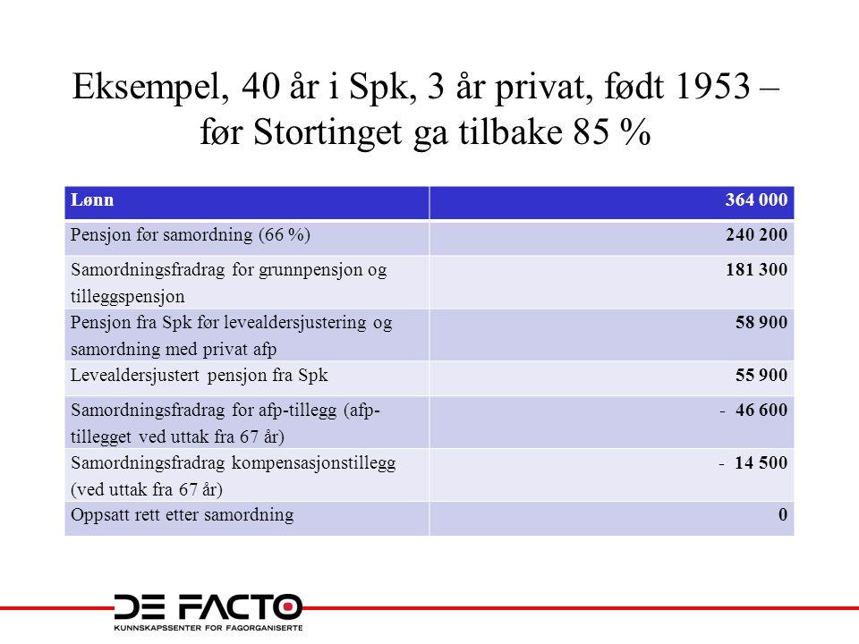 Eksempel, 40 år i Spk, 3 år privat, født 1953 – før Stortinget ga tilbake 85 %