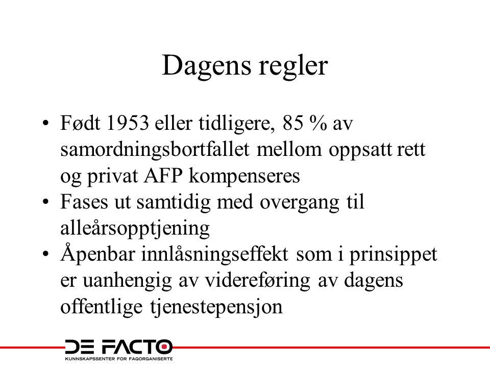 Dagens regler Født 1953 eller tidligere, 85 % av samordningsbortfallet mellom oppsatt rett og privat AFP kompenseres.