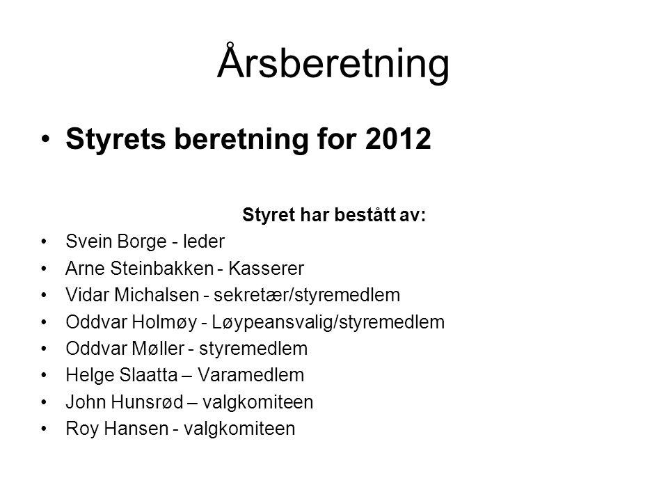 Årsberetning Styrets beretning for 2012 Styret har bestått av: