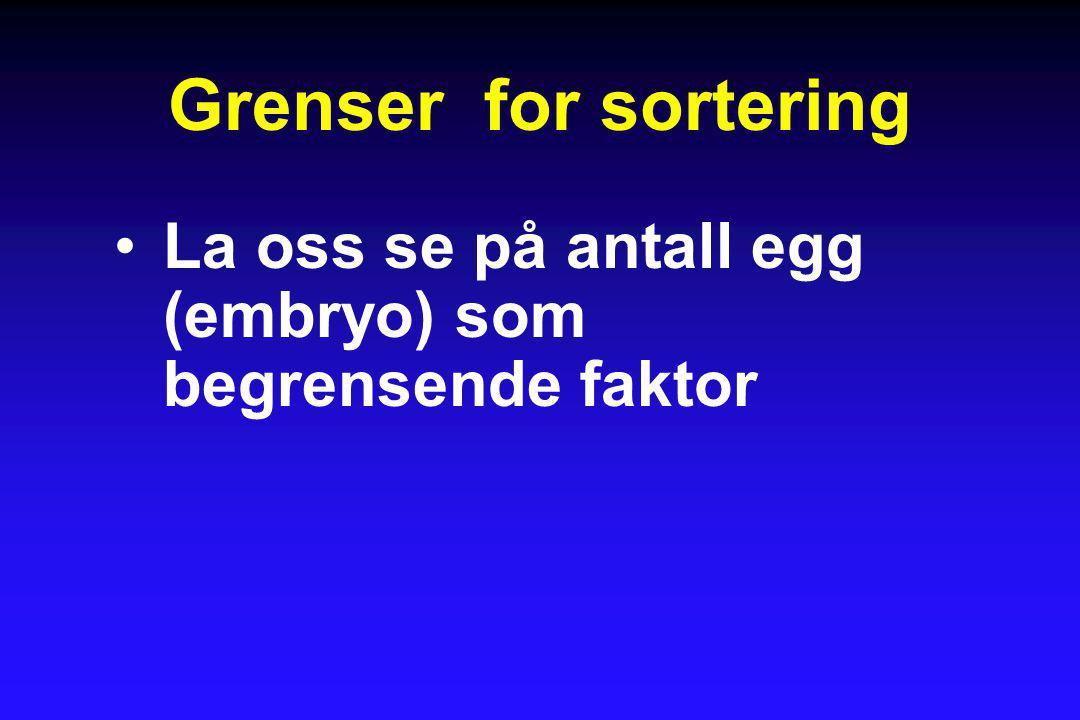 Grenser for sortering La oss se på antall egg (embryo) som begrensende faktor