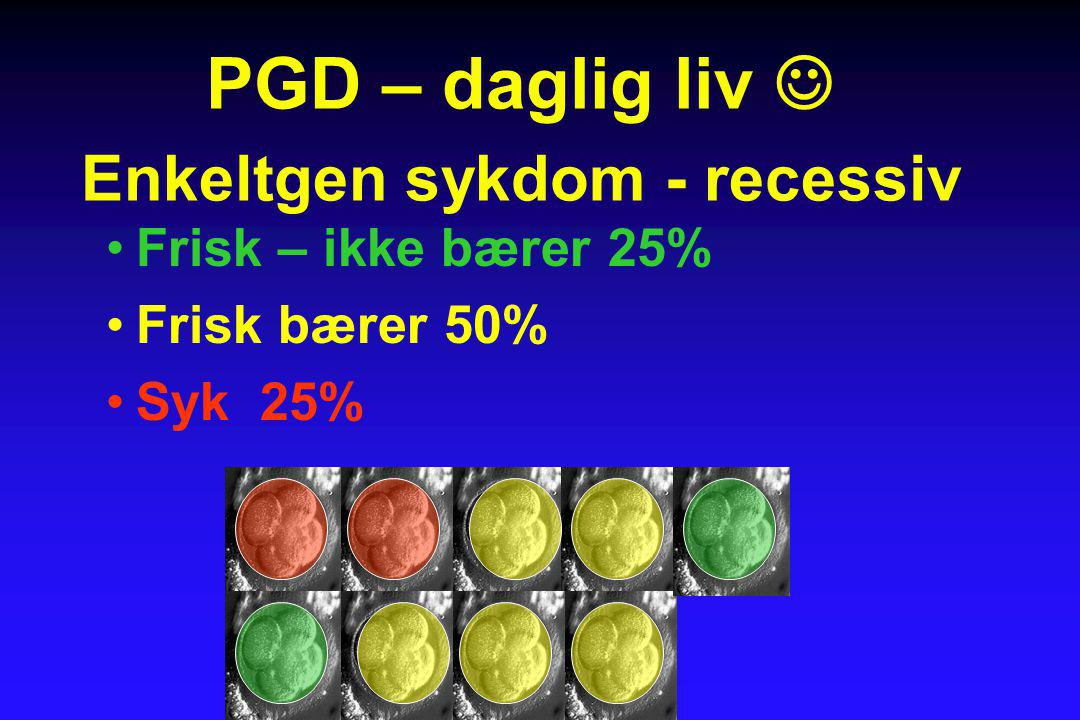 PGD – daglig liv  Enkeltgen sykdom - recessiv
