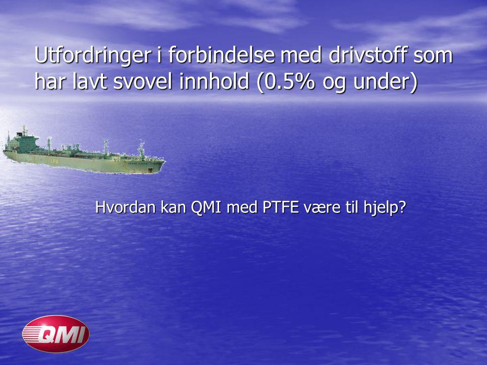 Hvordan kan QMI med PTFE være til hjelp