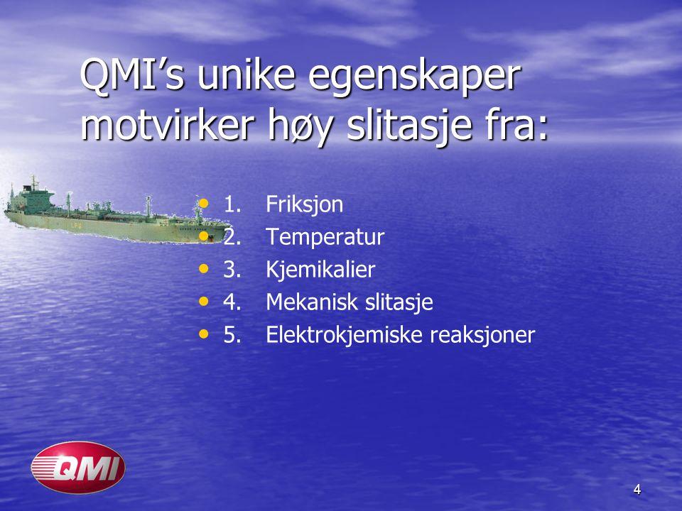 QMI's unike egenskaper motvirker høy slitasje fra: