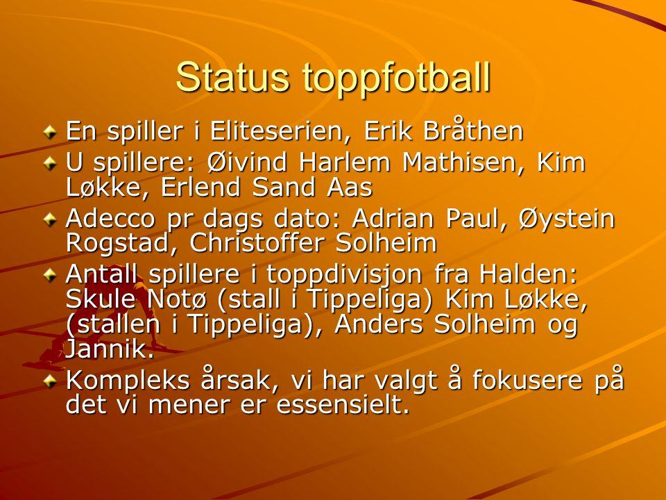 Status toppfotball En spiller i Eliteserien, Erik Bråthen