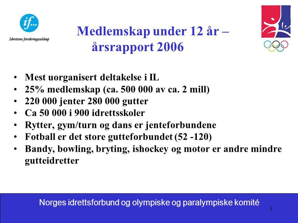 Medlemskap under 12 år – årsrapport 2006