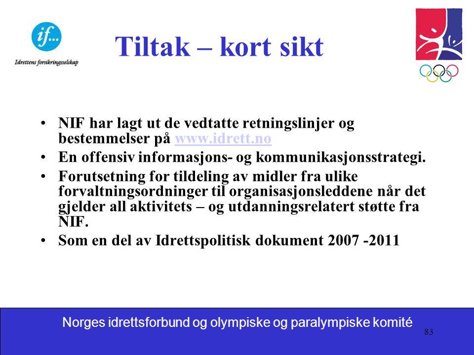 Tiltak – kort sikt NIF har lagt ut de vedtatte retningslinjer og bestemmelser på www.idrett.no. En offensiv informasjons- og kommunikasjonsstrategi.