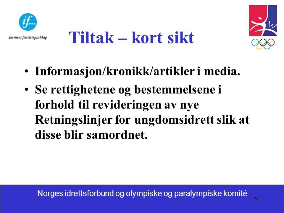 Tiltak – kort sikt Informasjon/kronikk/artikler i media.