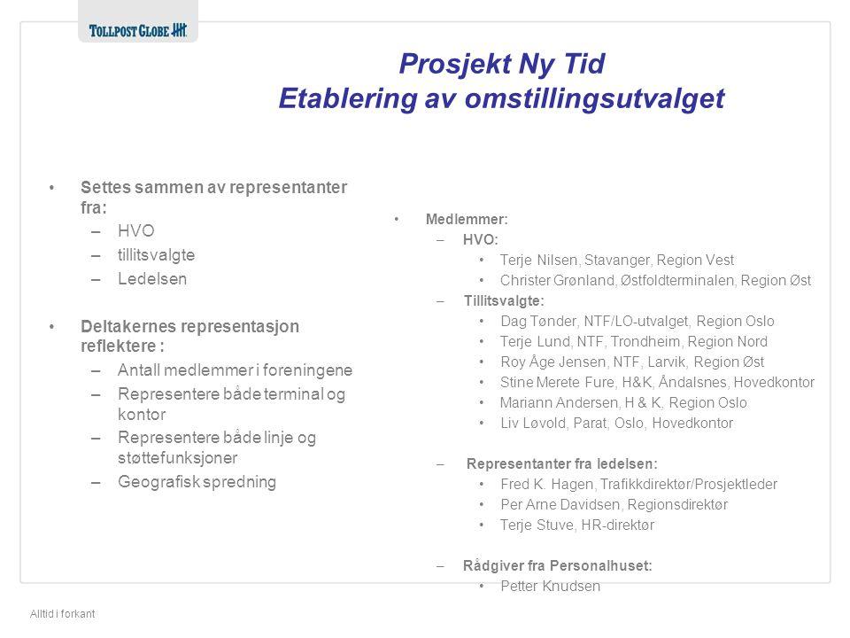Prosjekt Ny Tid Etablering av omstillingsutvalget