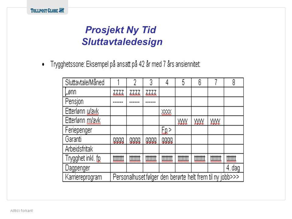 Prosjekt Ny Tid Sluttavtaledesign