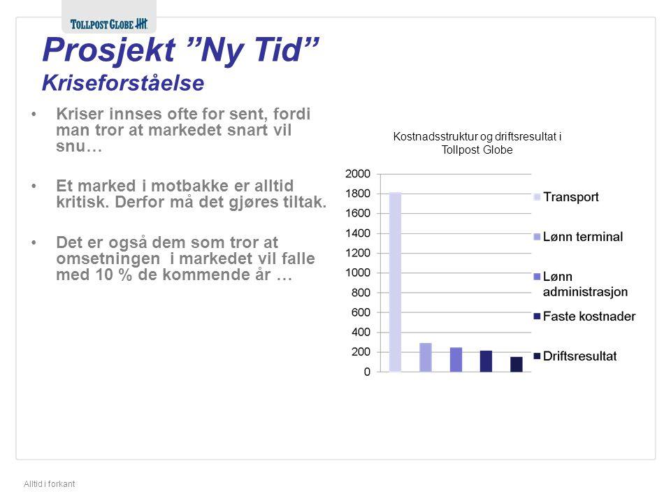 Kostnadsstruktur og driftsresultat i Tollpost Globe