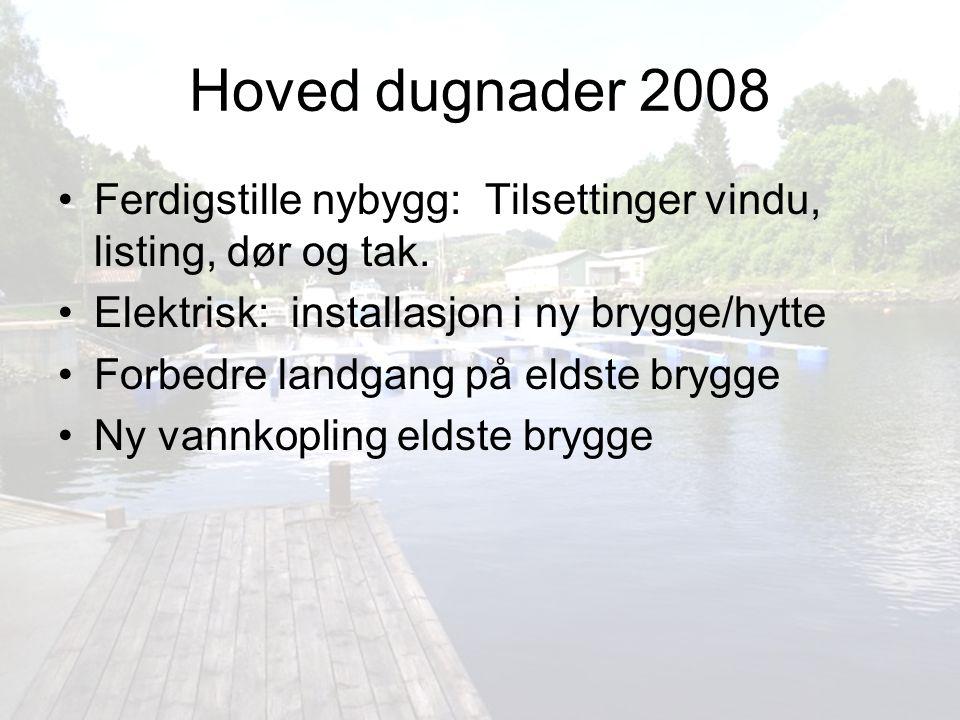 Hoved dugnader 2008 Ferdigstille nybygg: Tilsettinger vindu, listing, dør og tak. Elektrisk: installasjon i ny brygge/hytte.