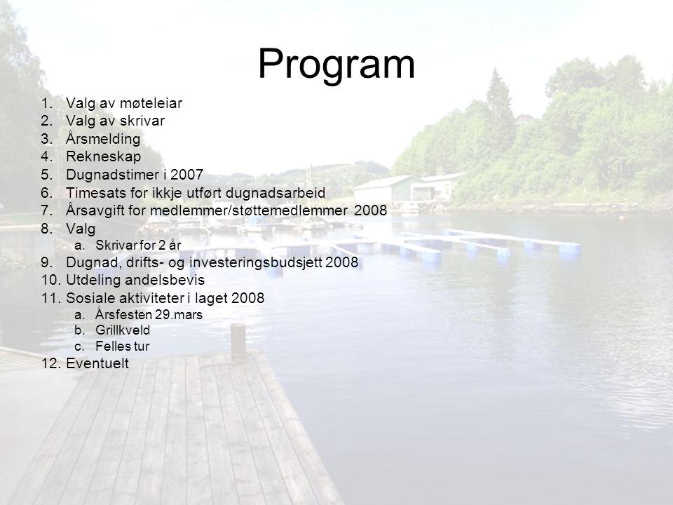 Program 1. Valg av møteleiar 2. Valg av skrivar 3. Årsmelding