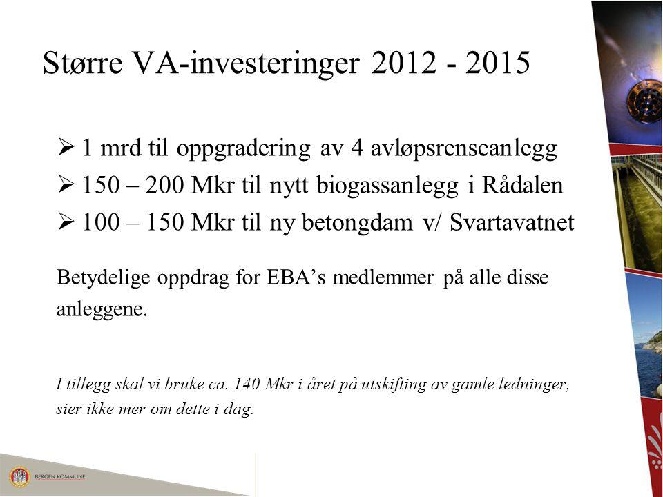 Større VA-investeringer 2012 - 2015