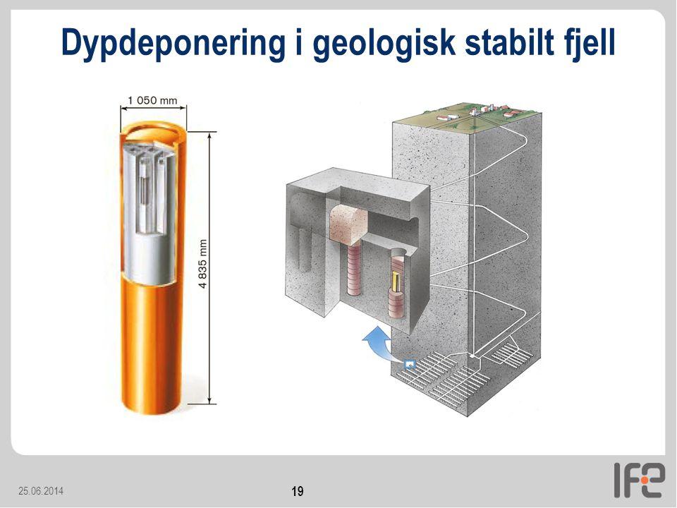 Dypdeponering i geologisk stabilt fjell