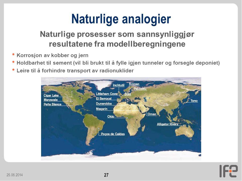 Naturlige analogier Naturlige prosesser som sannsynliggjør resultatene fra modellberegningene. Korrosjon av kobber og jern.