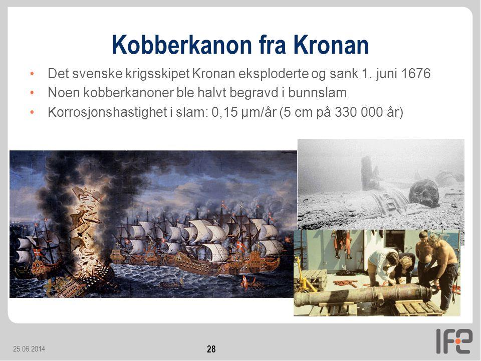 Kobberkanon fra Kronan