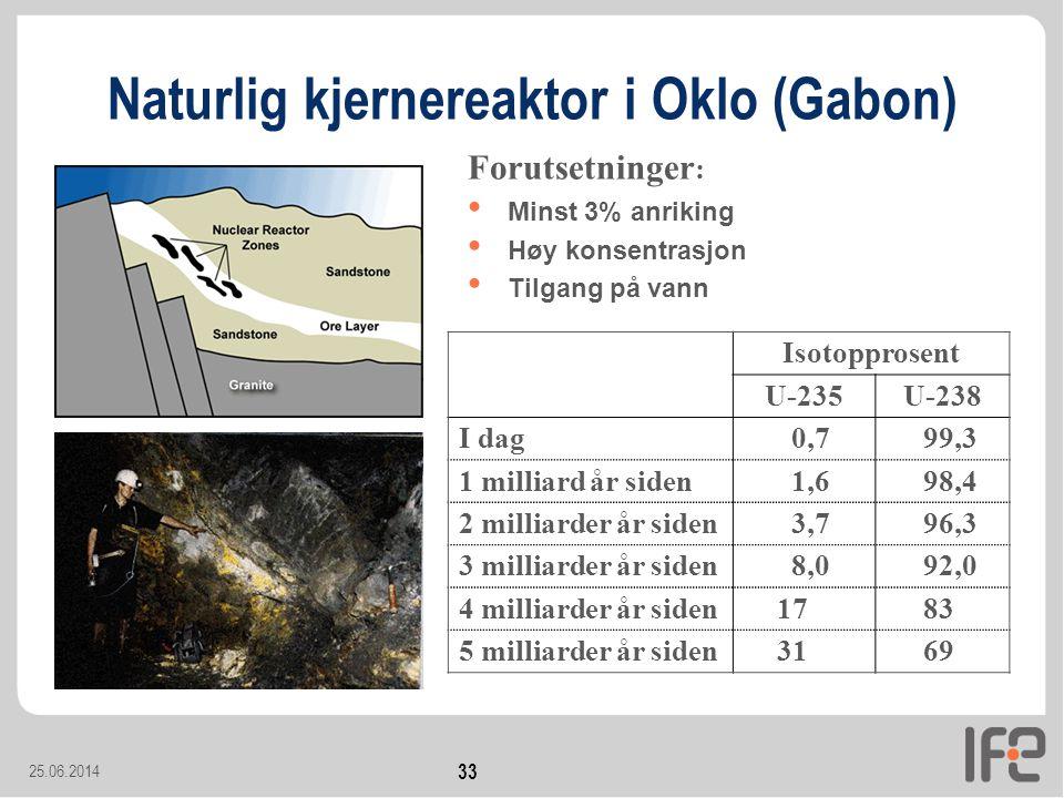 Naturlig kjernereaktor i Oklo (Gabon)