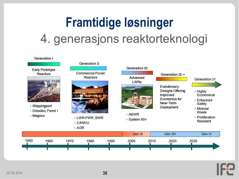 4. generasjons reaktorteknologi