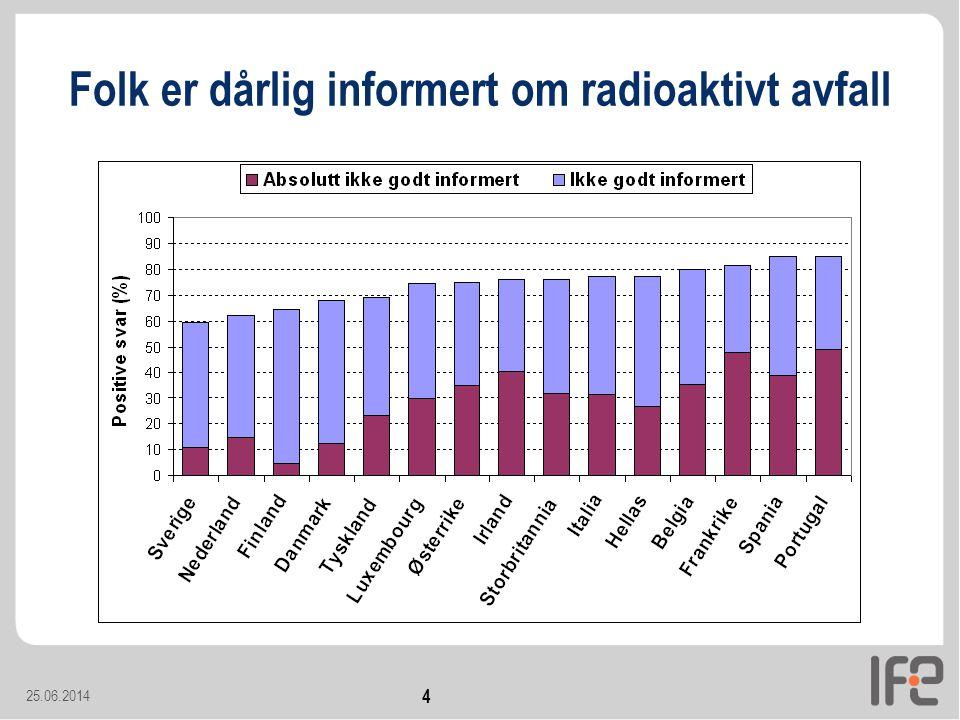 Folk er dårlig informert om radioaktivt avfall